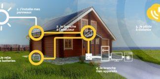 installation de panneaux solaires pour une maison